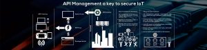 API Management: a key to secure IoT solutions