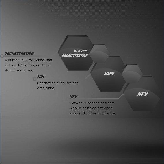 SDN+NFV
