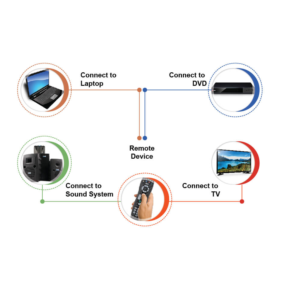 MSP430-HDMI-CEC-UART