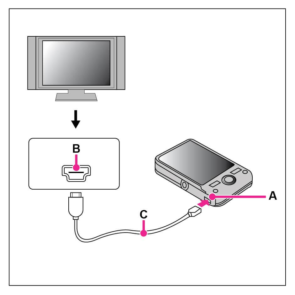 MSP430 HDMI CEC UART CONVERTER