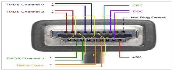 MSP430-HDMI-CEC-UART-CONVERTER