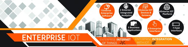 Enterprises IoT