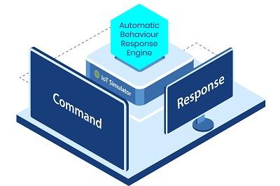 Configure Device Response