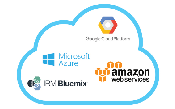 Software and cloud integration