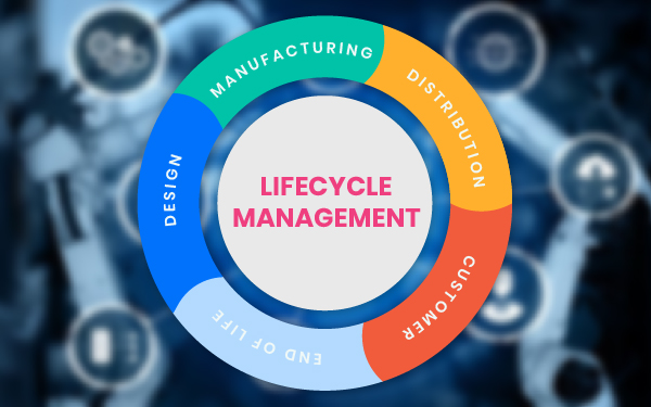 Lifecycle_management