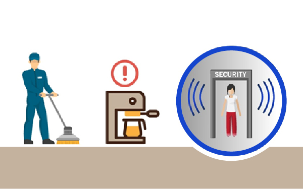 Workspace Security - IWMS