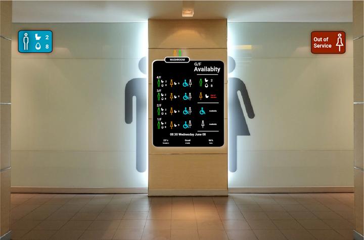 smart restroom solutions